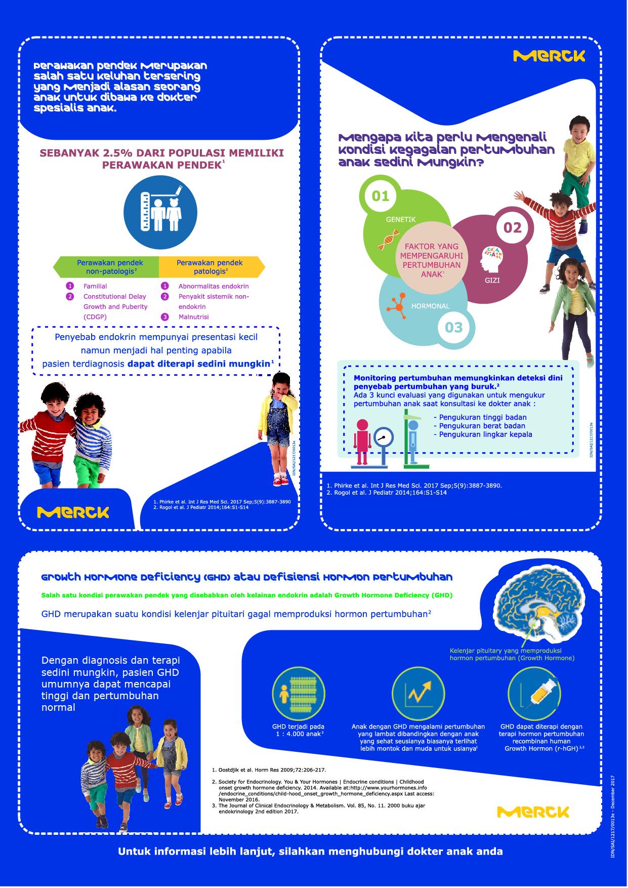 Merck Infographic